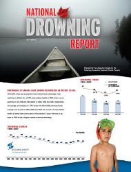 drowningreport_2011