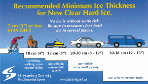 Click here to see the Lifesaving Society's Recommended Minimum Ice Thicknesses